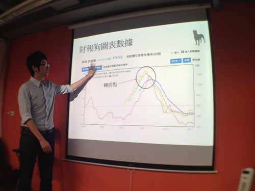 HPX Life 33: 財報狗,《網路X投資,如何在成熟產業中創業》