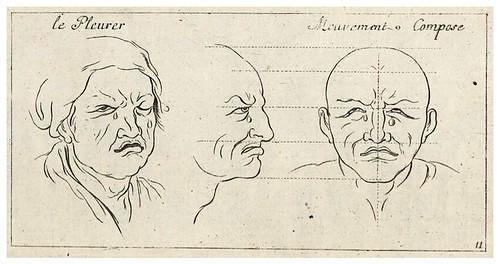 006-El llanto-Caracteres des passions…- Sébastien Le Clerc- ETH-Bibliothek e-rara