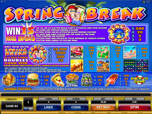 Spring Break Slots Payout
