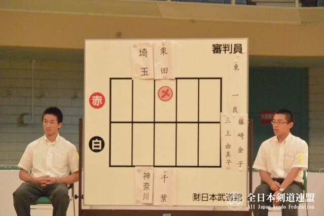 第5回全日本都道府県対抗女子剣道優勝大会 決勝スコア_002
