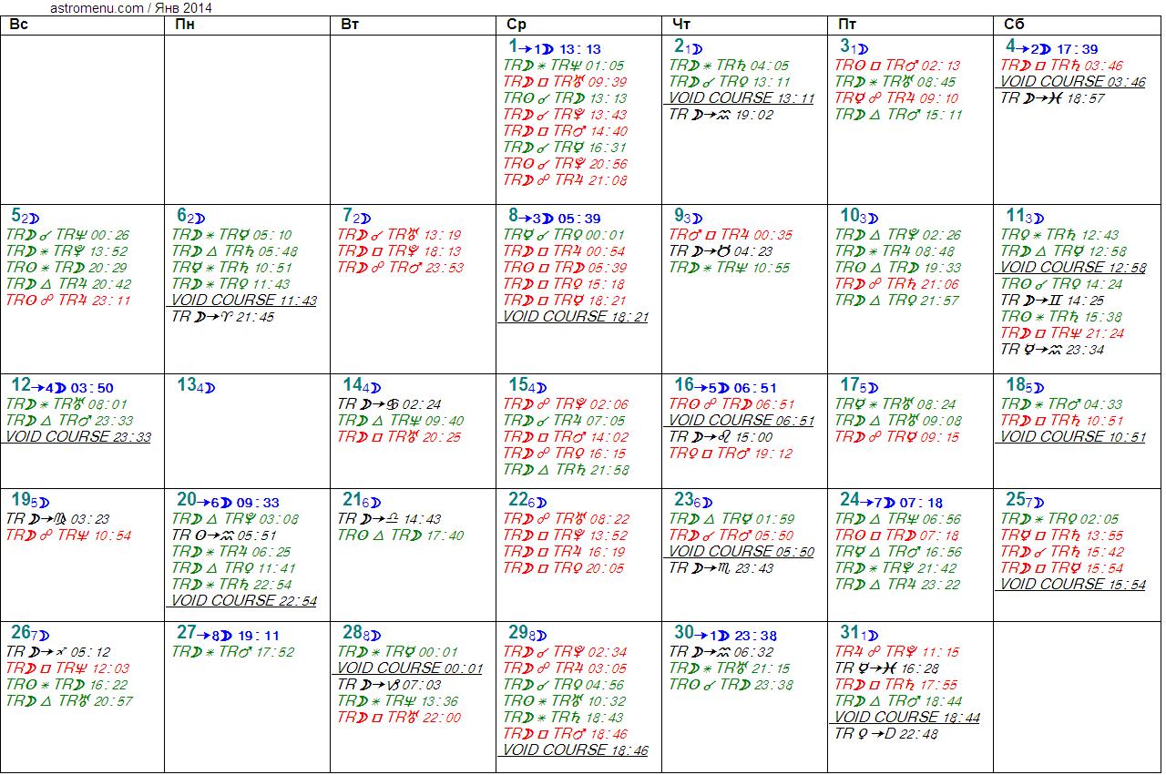 Астрологический календарь на ЯНВАРЬ 2014. Аспекты планет, ингрессии в знаки, фазы Луны и Луна без курса