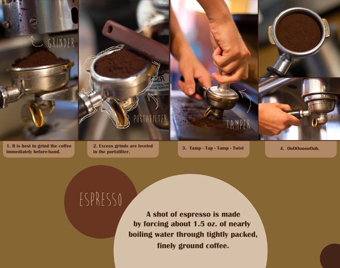 20-EspressoMaking