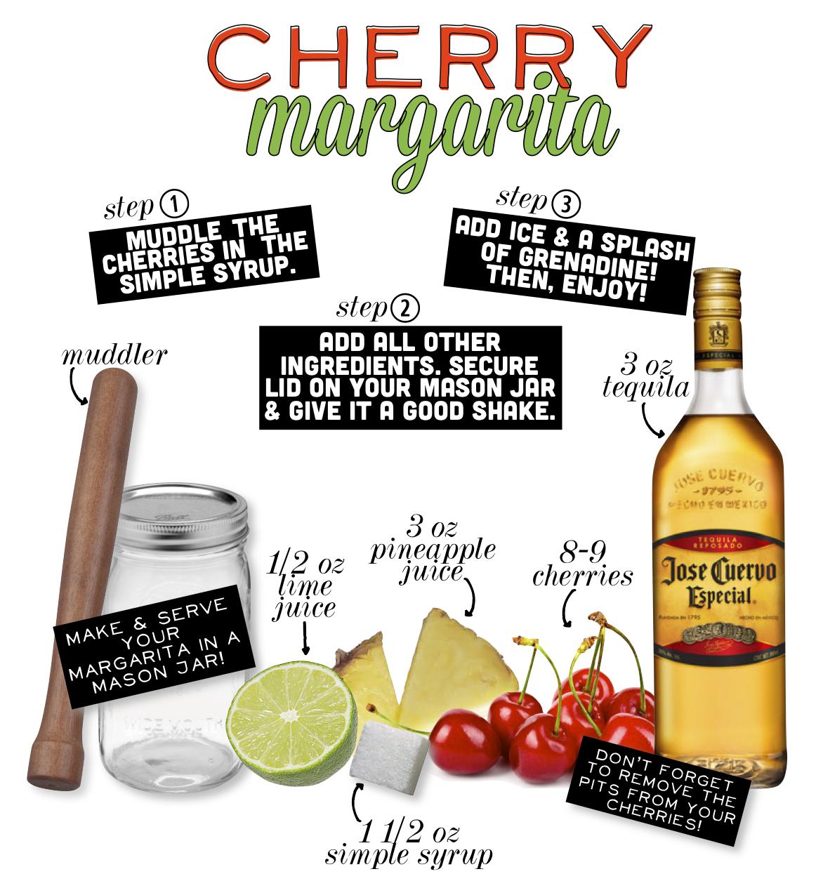 cherrymargarita