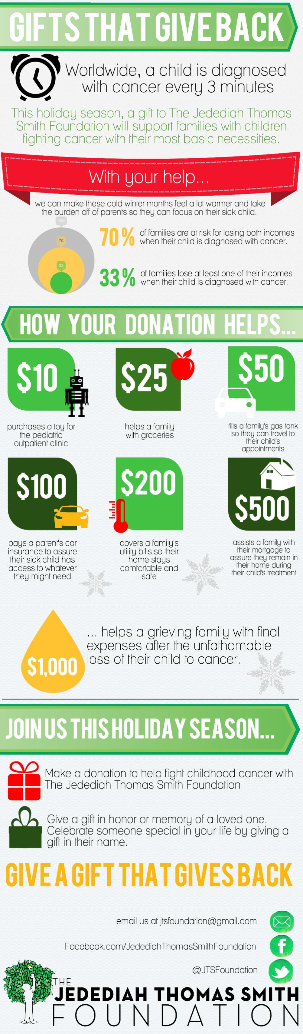 HolidayGivingInfographic