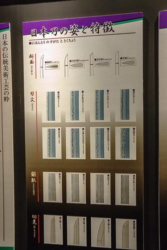 展內很詳細說明日本刀的細節呢, 像刃文的種類等等...