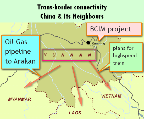Trans-border connectivity China and its neighbours