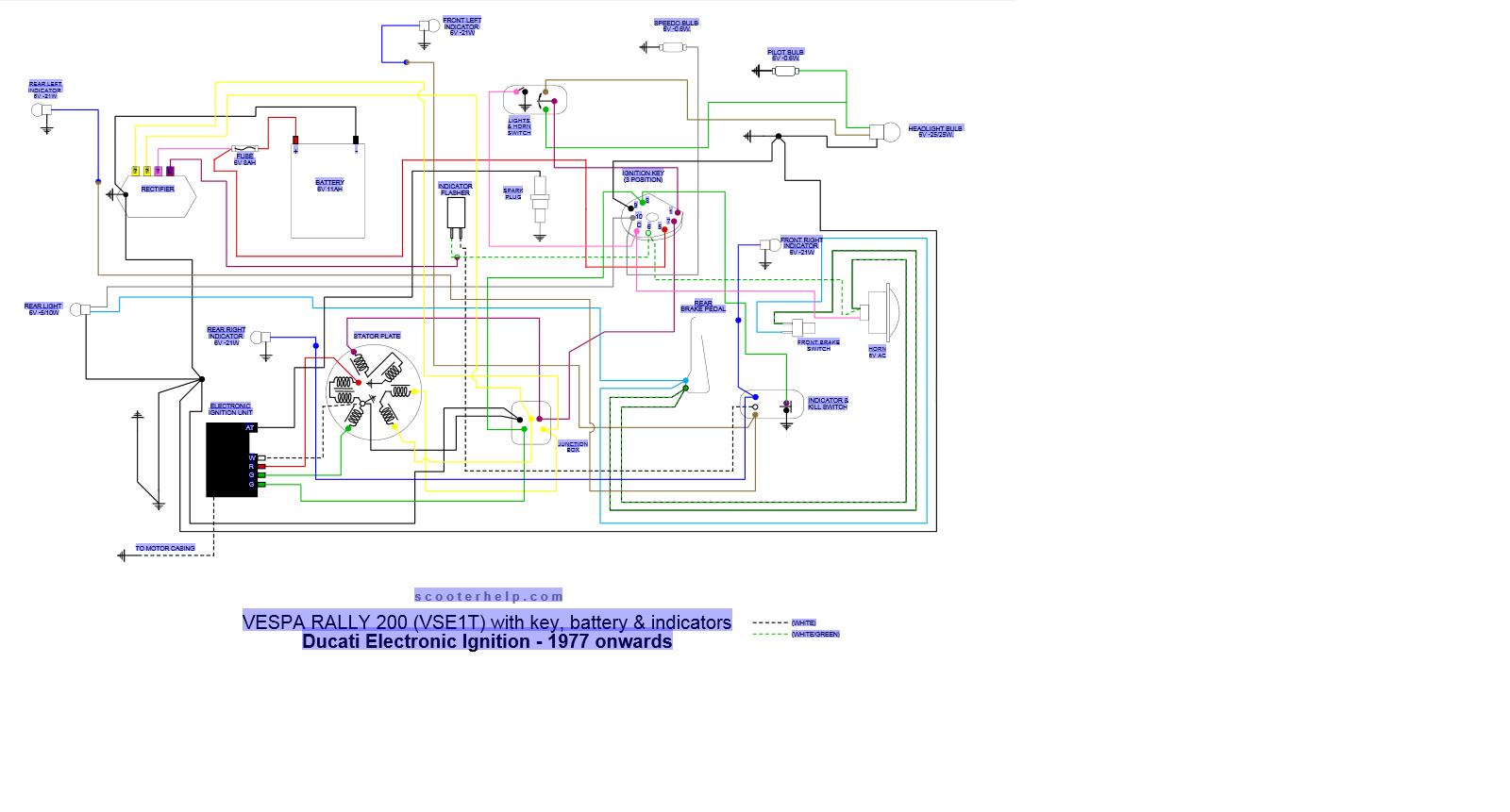 Modern Vespa Rally 200 Wiring Diagram Data Schema
