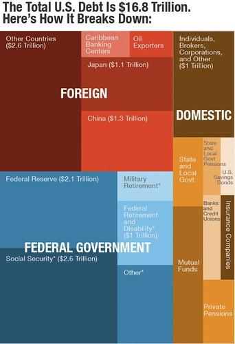 pm-gov_debt_v-624