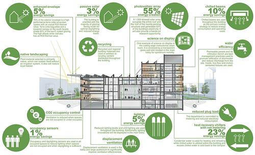 Net Zero Energy House House Plans