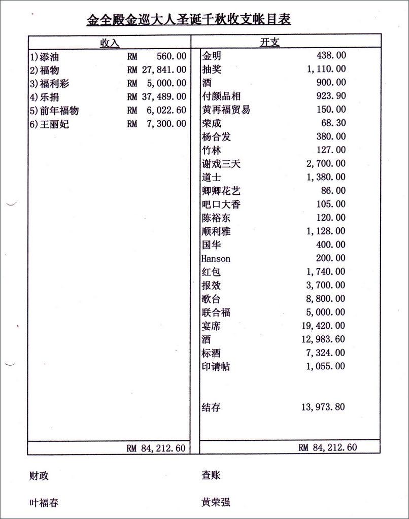 2006金全殿金顺大人圣诞千秋收支账目表