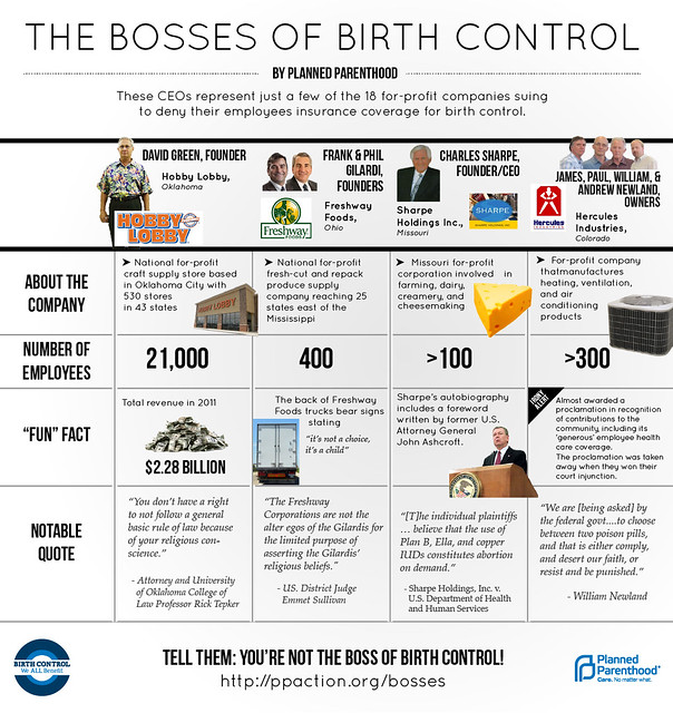 graphic from Planned Parenthood shows how the CEOs pushing against birth control are all white men.