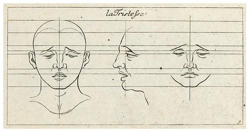 003-La tristeza-Caracteres des passions…- Sébastien Le Clerc- ETH-Bibliothek e-rara