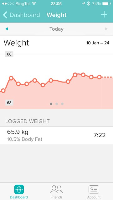 Fitbit iOS App - Weight