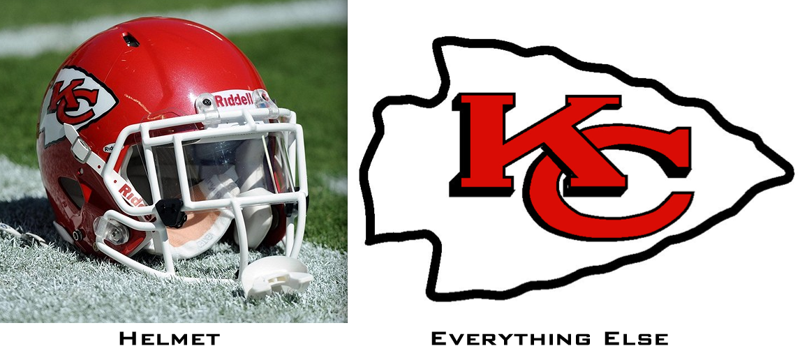 KC: Stands for Kinda Confusing | Uni Watch