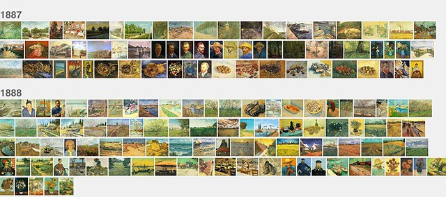 Software Studies Initiative: How to Visualize 4512 Instagram ...