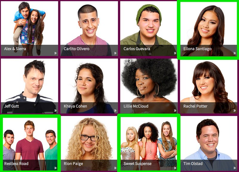 My Top Three Picks from The XFactor USA Top Twelve