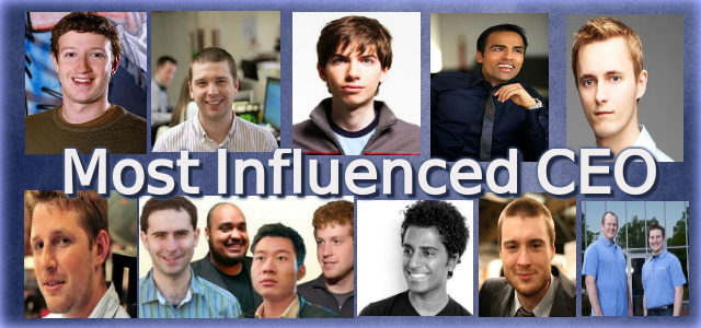 Most influenced / influencing  CEO - Post by Anil Kumar Panigrahi