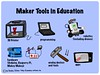Maker Tools in Education