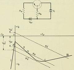 "Image from page 1249 of ""The Bell System technical journal"" (1922)"