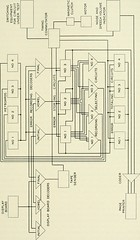 """Image from page 390 of """"The Bell System technical journal"""" (1922)"""