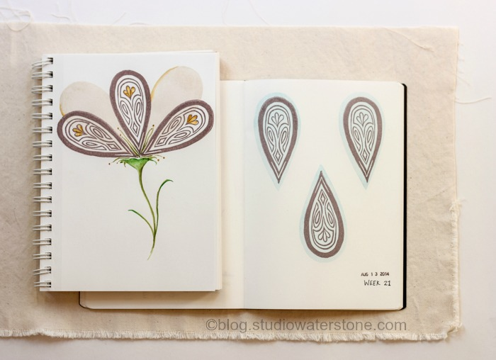 My Sketchbook: Petals to Flowers
