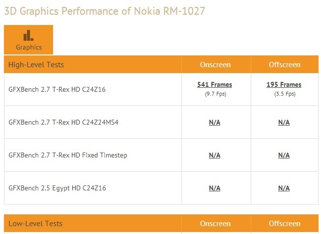 Đánh giá Zenfone 4.5 và NOKIA 530 - 27312