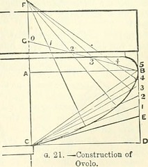 """Image from page 541 of """"The Encyclopaedia Britannica; ... A dictionary of arts, sciences and general literature"""" (1902)"""