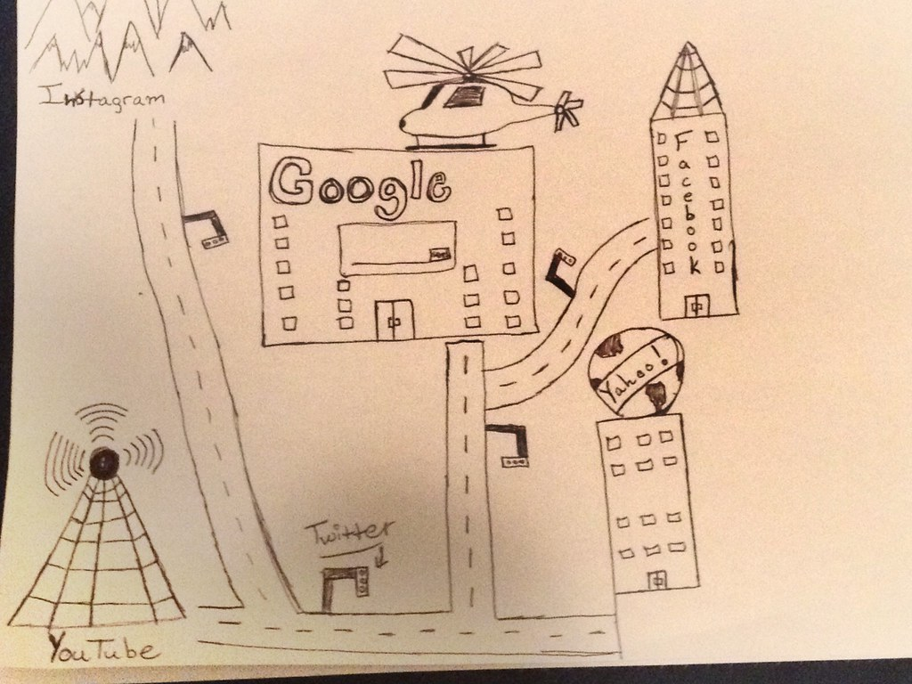 Draw Your Own Map of the Internet Show Your Home