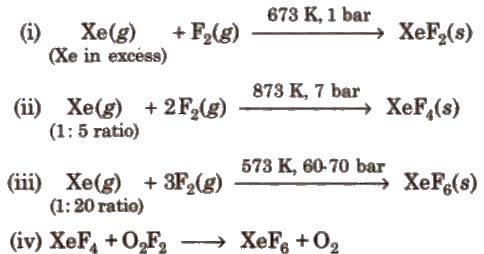 CBSE Class 11 Chemistry Notes The P-Block Elements