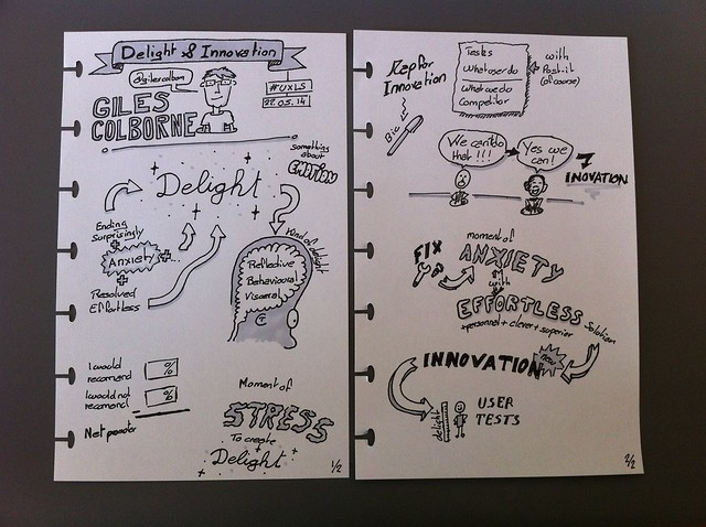 Delight and innovation sketchnote