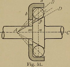 """Image from page 144 of """"Machine design"""" (1906)"""