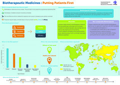 IFPMA Infographic-Biotherapeutic Medicines-Putting Patients First