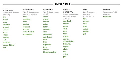 Wordnik Related Words