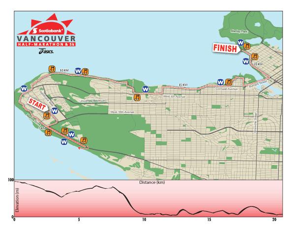 Scotiabank Half Marathon Route 2014