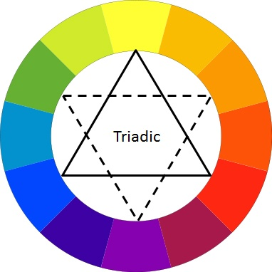 Triad Color Scheme | Decorating | #LivingAfterMidnite