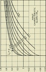 "Image from page 1259 of ""The Bell System technical journal"" (1922)"