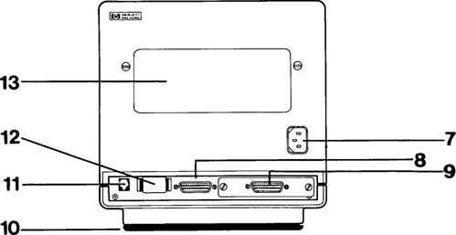 Diagram of back of monitor/computer