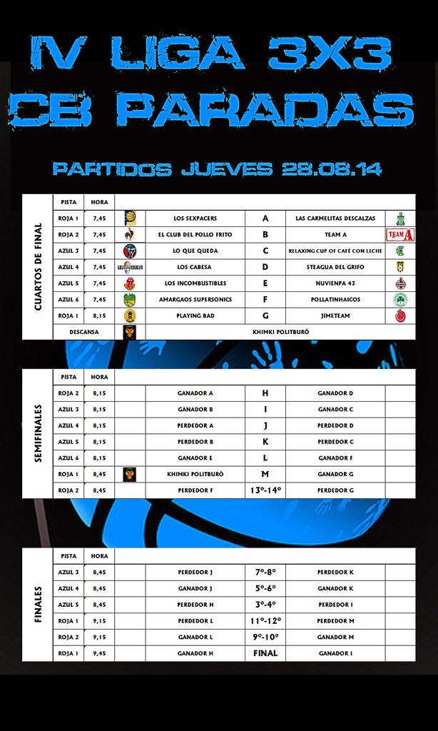 PARTIDOS DIA 06 FASE FINAL