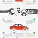 Infografika - części samochodowe by ipartspl