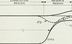 "Image from page 460 of ""The Bell System technical journal"" (1922)"