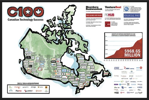 Canadian Technology Success Map 2014