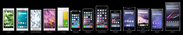 Size Compare iPhone6 ​​and smartphone