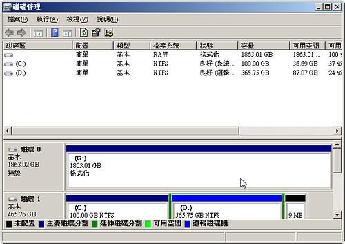 新硬碟初始化_Step09