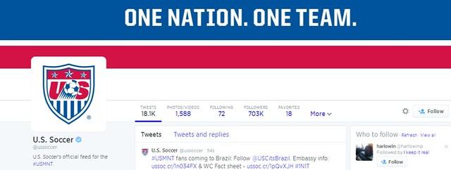U.S. Soccer ussoccer on Twitter