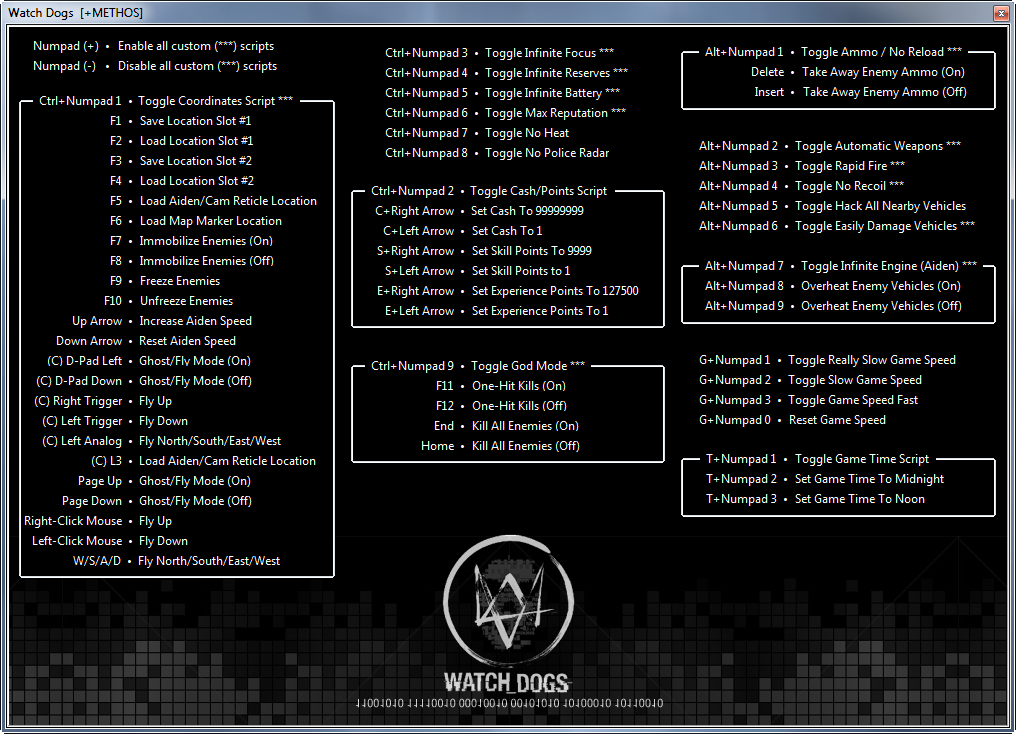Watch Dogs v1.03.471 Reloaded Pus 30 Trainer (or something ...