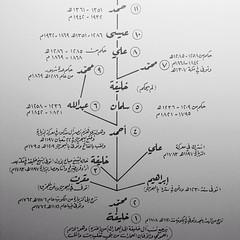 Arab Chronology #vscocam