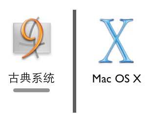Classic OS