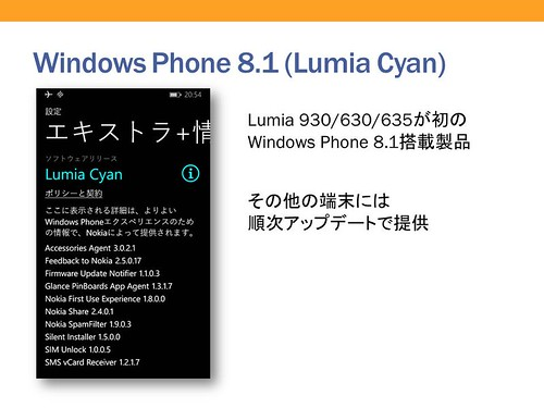 Windows Phone 8.1(Lumia Cyan)