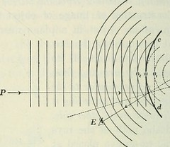 "Image from page 443 of ""Practical physics"" (1922)"