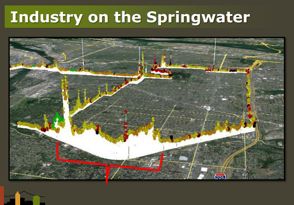 springwater pollution